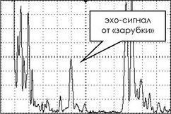 Эхо-сигнал