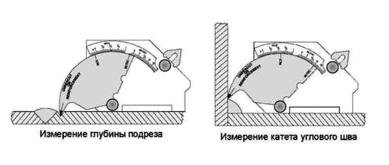Измерение глубины подреза и катета углового шва