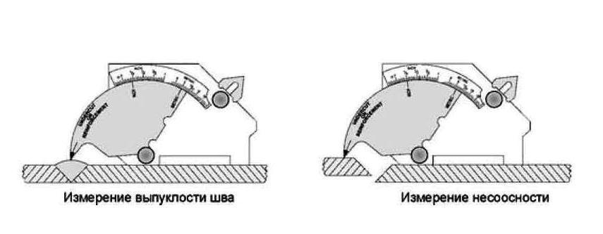 Измерение выпуклости шва и несоосности